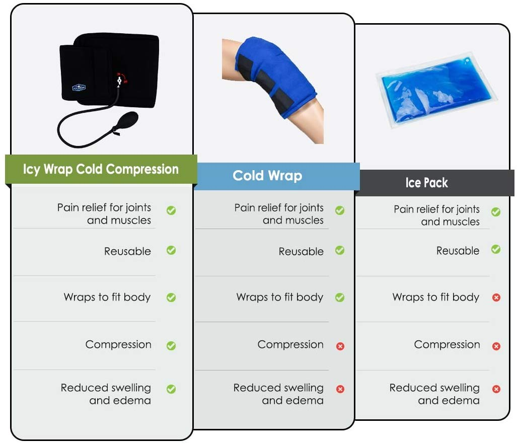 Icy Wrap Cold Compression Support | Comparison Chart