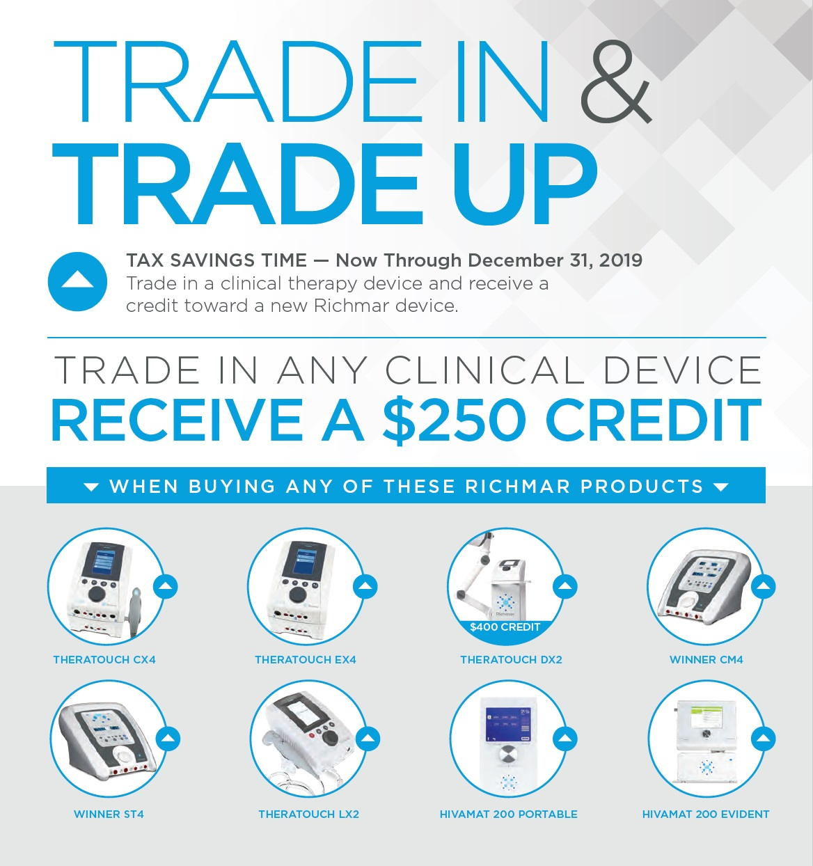 Richmar Trade-In Clinical Device Promo
